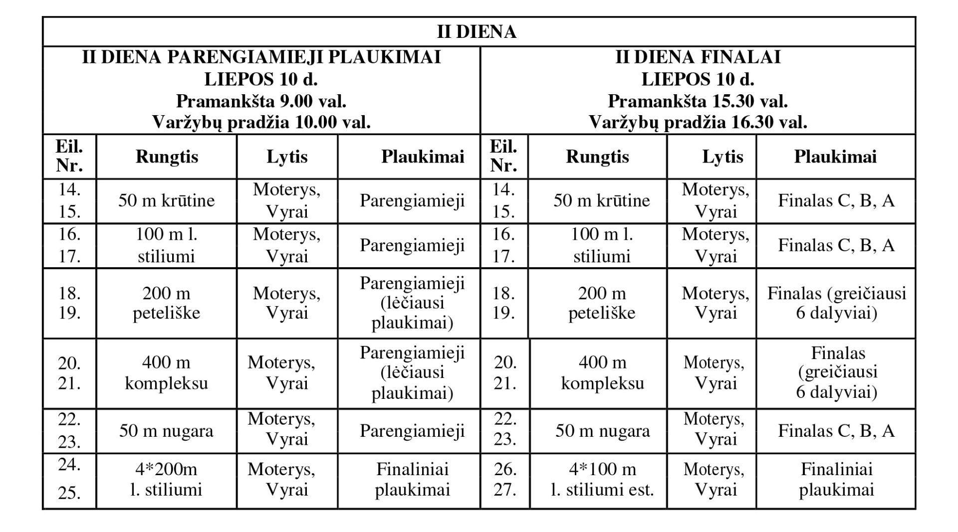 Atviras Lietuvos trumpo vandens plaukimo čempionatas Anykščiuose - Antroji diena